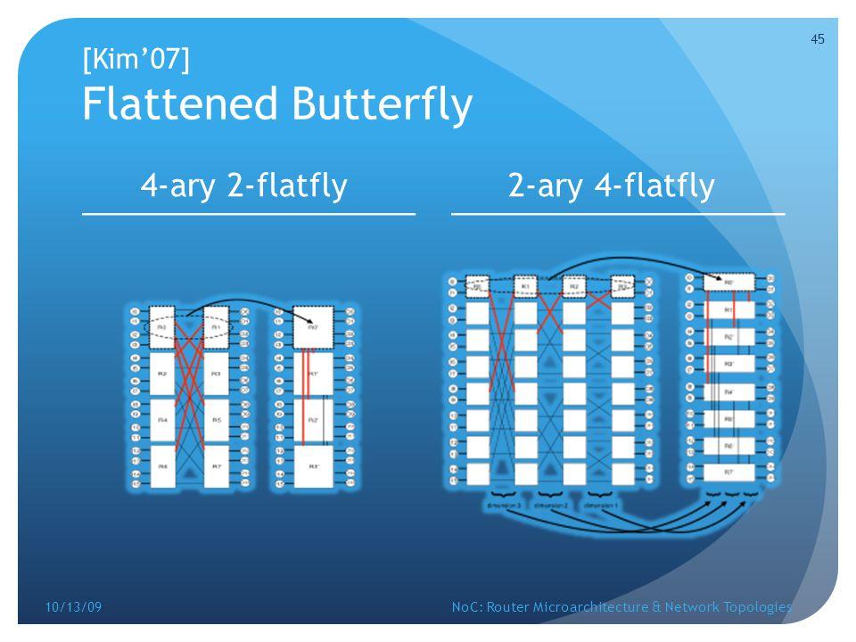 [Kim'07] Flattened Butterfly